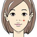 Ключевые точки для красоты лица