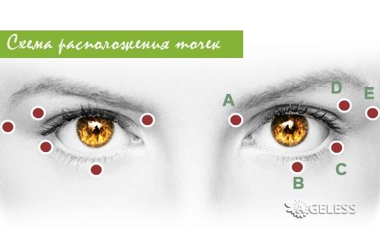 Семь акупрессурных упражнений для натурального лифтинга глаз (Anne Cosse)