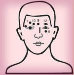 Акупрессура избавит от утомления глаз, головной боли и улучшит зрение