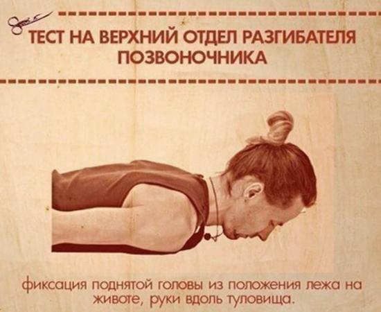 Простой тест на слабые места в вашем теле (мышцы)