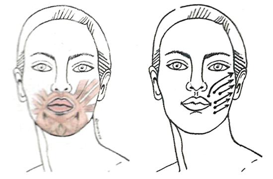 Подтяжка нижней части лица, щек и разглаживание носогубок (Б. Кантиени)