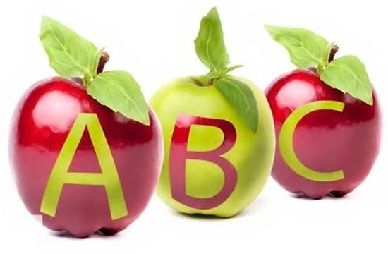 Основные свойства витаминов